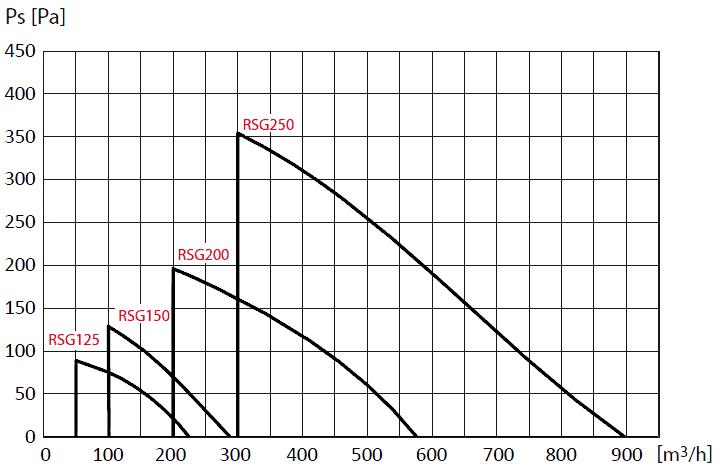 rsg-capacity-web